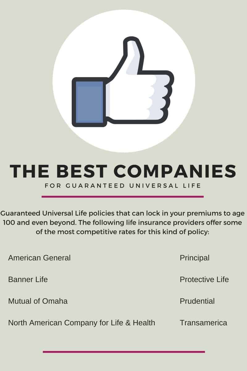 The Best Companies For Guaranteed Universal Life. Term Life Insurance ...