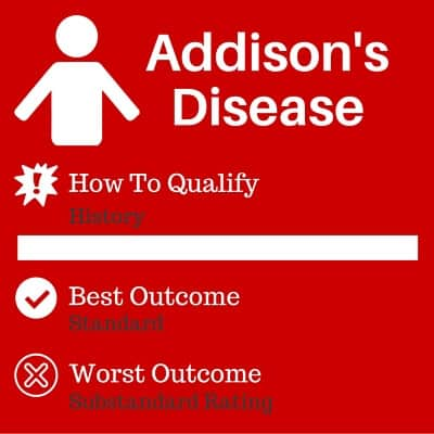 Get life insurance with Addisons disease