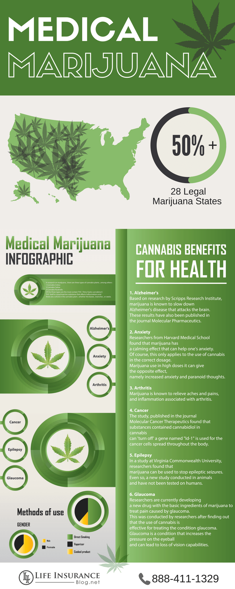 life insurance with medical marijuana use