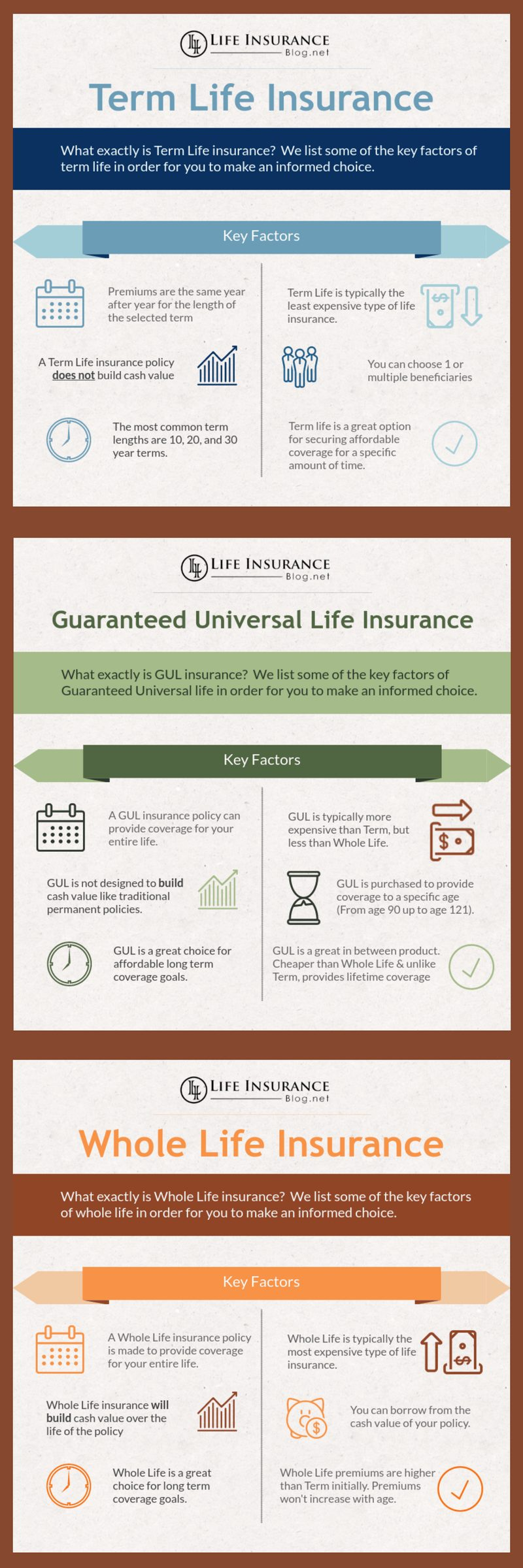Difference Between Term, Universal and Whole Life Insurance