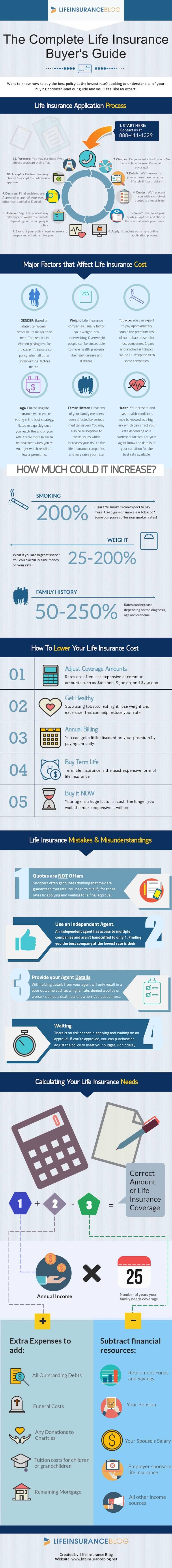 life insurance shopping advice