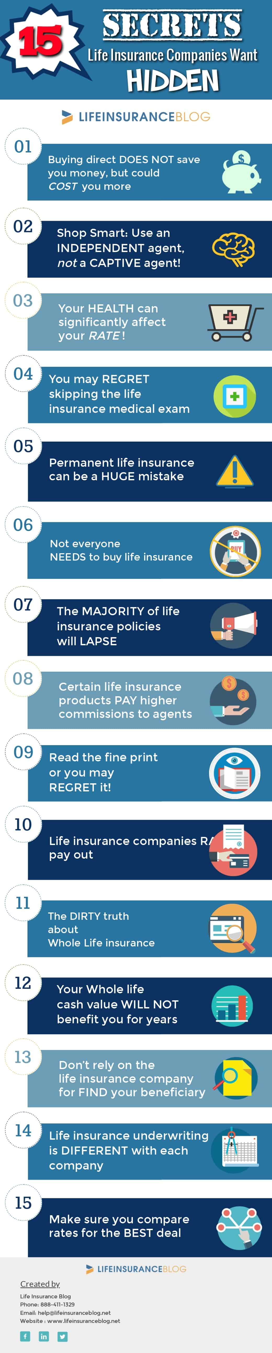 15 Secrets Life Insurance Companies don't want you to know