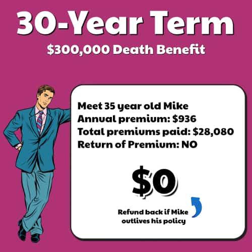 Return Of Premium Life Insurance comparison