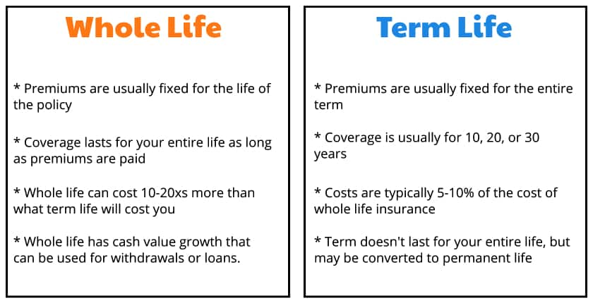 Differences of Whole Life and Term Life Insurance